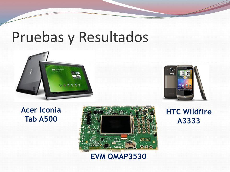 Pruebas y Resultados Acer Iconia HTC Wildfire Tab A500 A3333