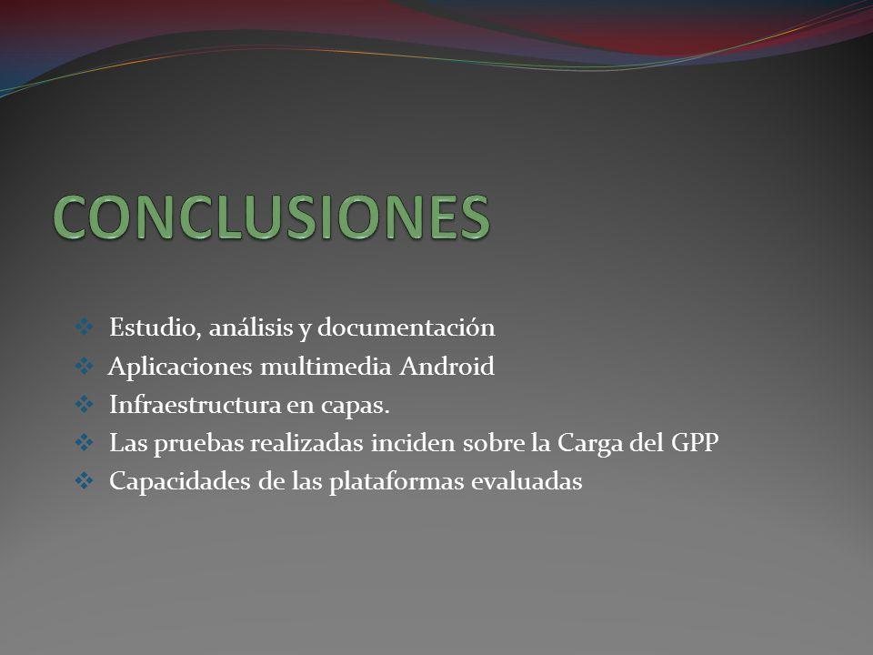 CONCLUSIONES Estudio, análisis y documentación