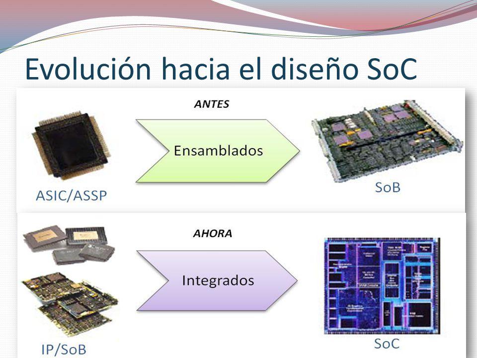 Evolución hacia el diseño SoC
