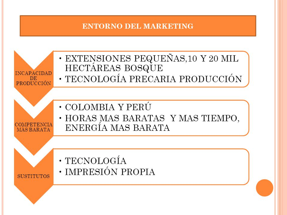 ENTORNO DEL MARKETING INCAPACIDAD DE PRODUCCIÓN