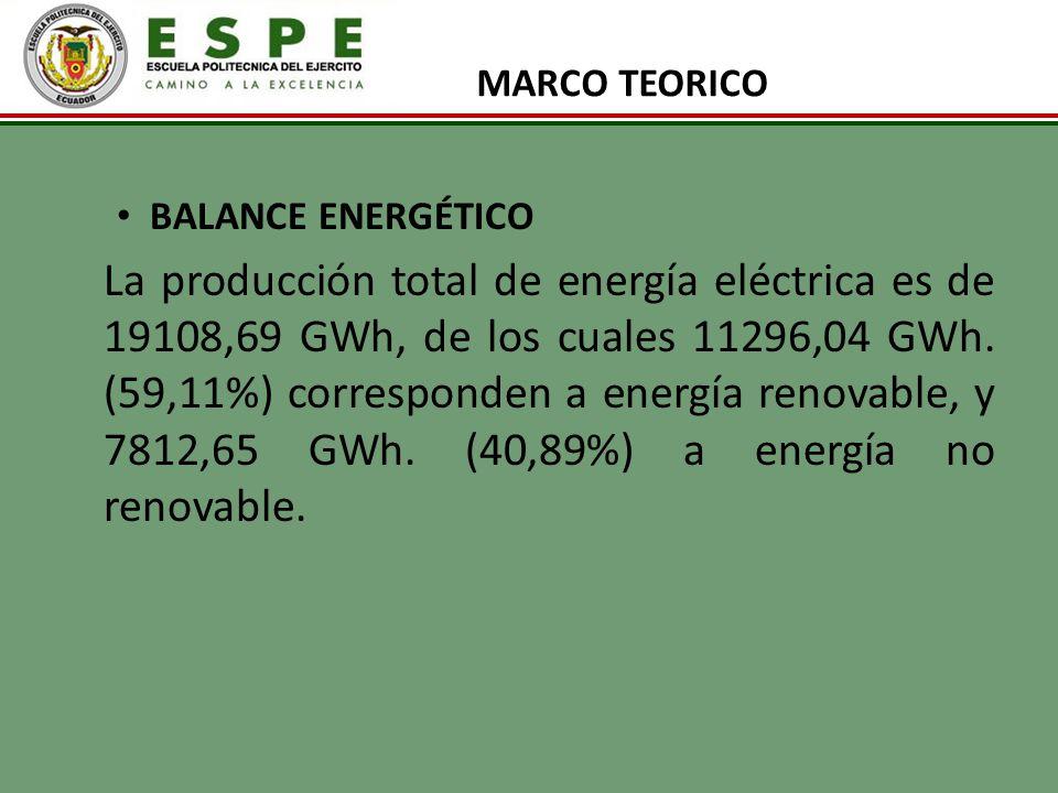 MARCO TEORICO BALANCE ENERGÉTICO.