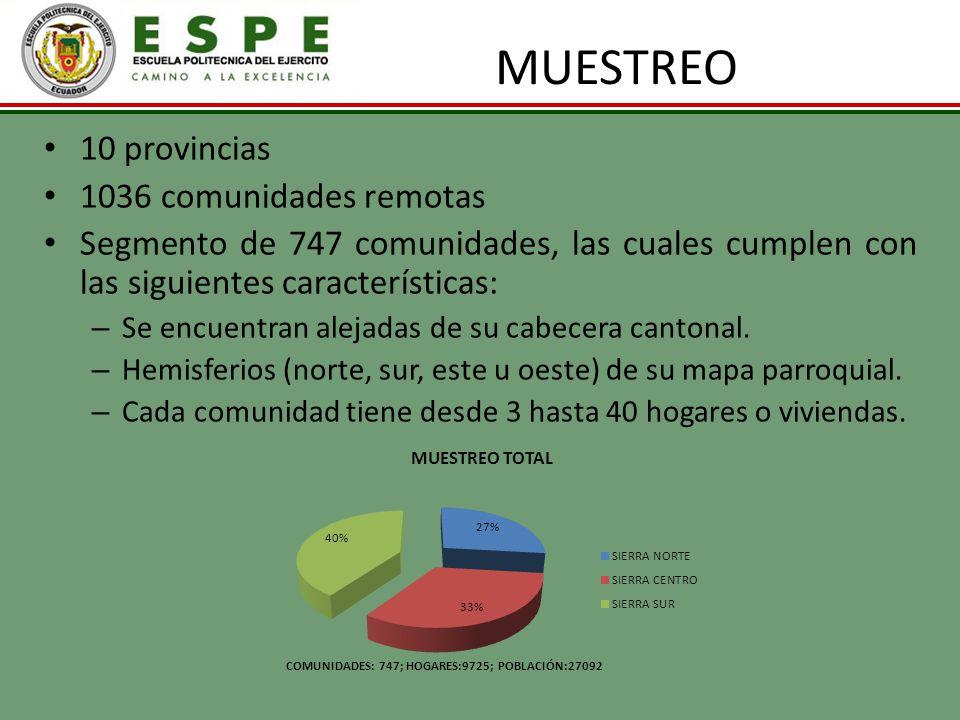 MUESTREO 10 provincias 1036 comunidades remotas