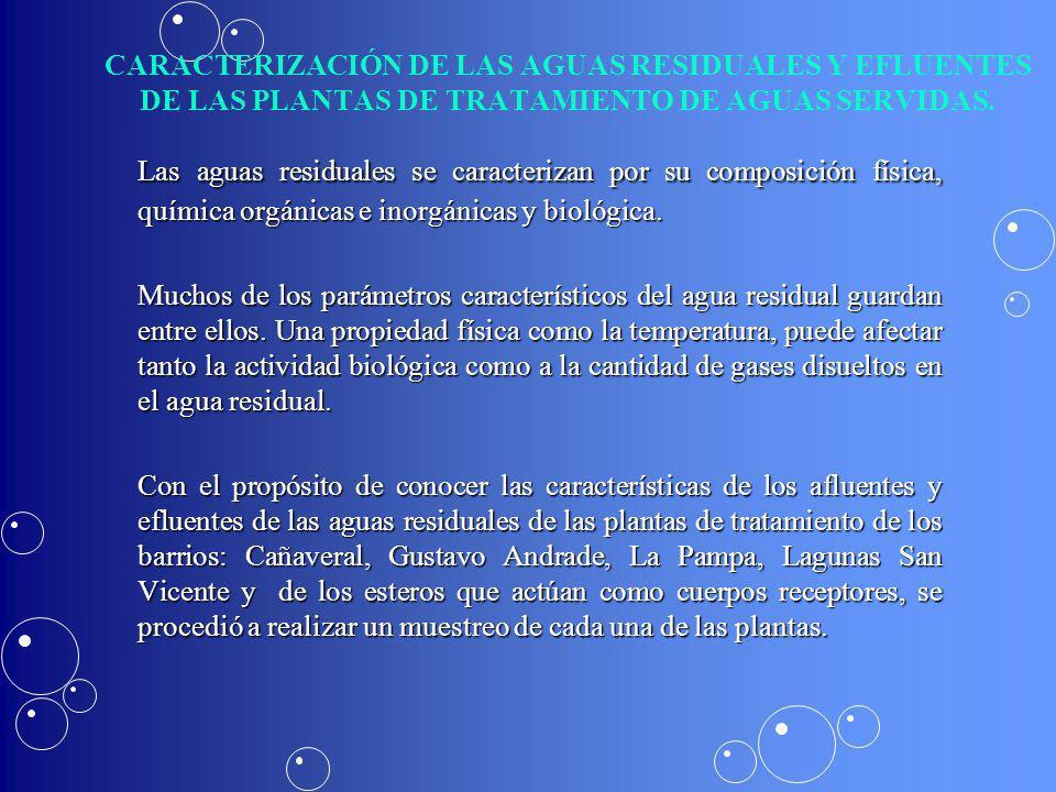 CARACTERIZACIÓN DE LAS AGUAS RESIDUALES Y EFLUENTES DE LAS PLANTAS DE TRATAMIENTO DE AGUAS SERVIDAS.