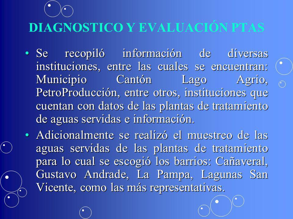 DIAGNOSTICO Y EVALUACIÓN PTAS
