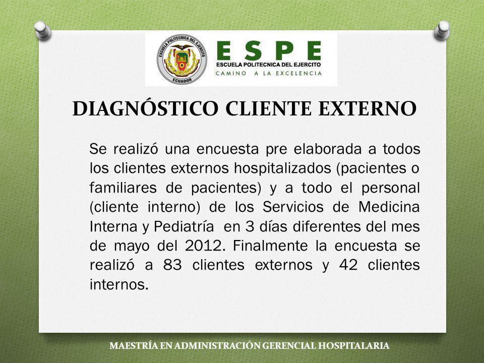 DIAGNÓSTICO CLIENTE EXTERNO
