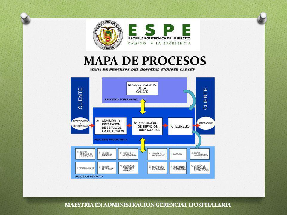 MAPA DE PROCESOS MAESTRÍA EN ADMINISTRACIÓN GERENCIAL HOSPITALARIA
