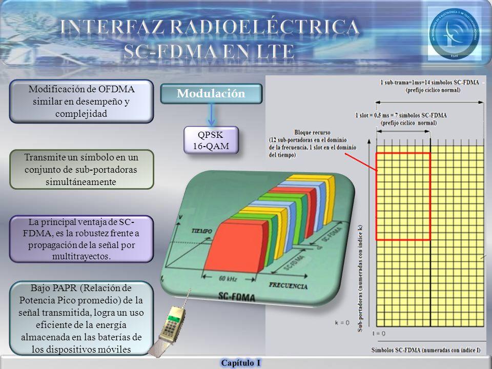 INTERFAZ RADIOELÉCTRICA SC-FDMA EN LTE