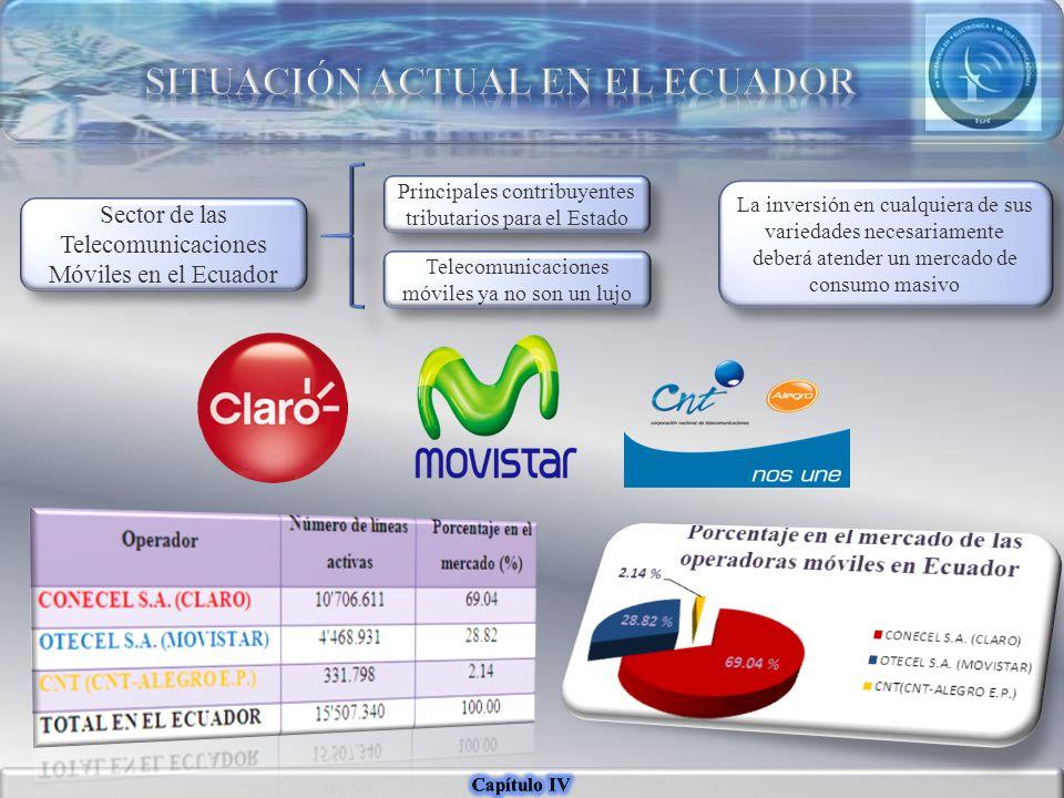 SITUACIÓN ACTUAL EN EL ECUADOR