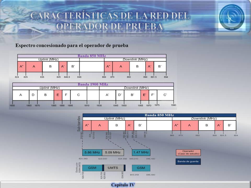 CARACTERÍSTICAS DE LA RED DEL OPERADOR DE PRUEBA