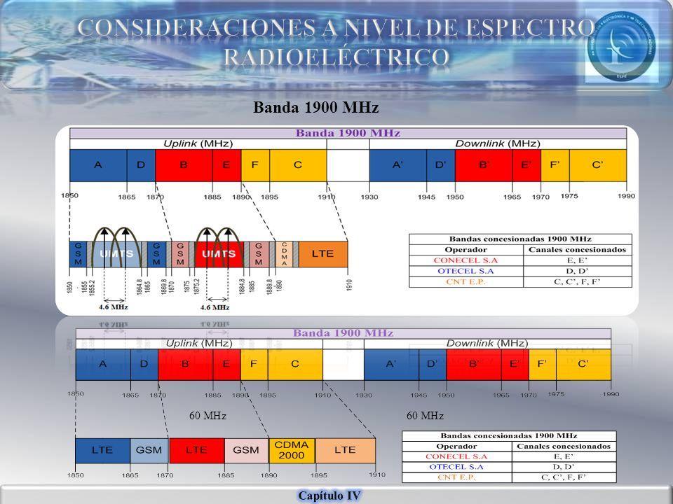 CONSIDERACIONES A NIVEL DE ESPECTRO RADIOELÉCTRICO