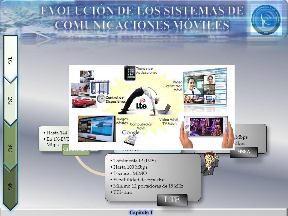 EVOLUCIÓN DE LOS SISTEMAS DE COMUNICACIONES MÓVILES