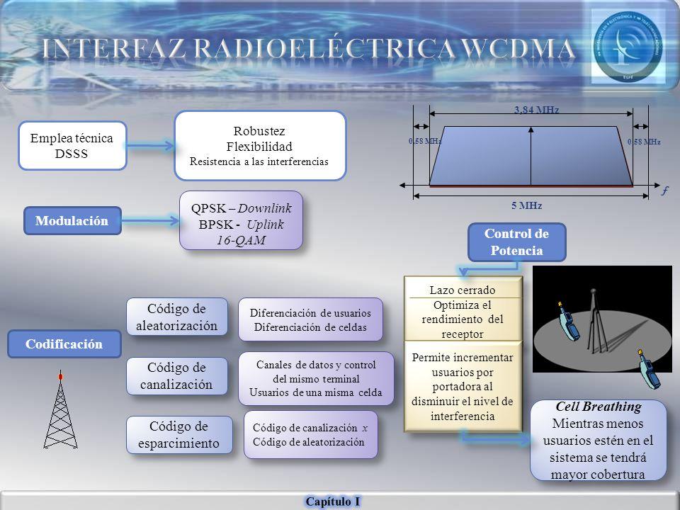 INTERFAZ RADIOELÉCTRICA WCDMA
