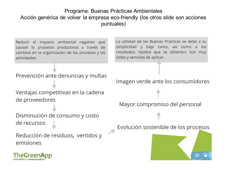 Programa: Buenas Prácticas Ambientales