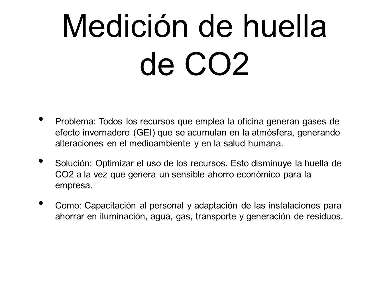 Medición de huella de CO2