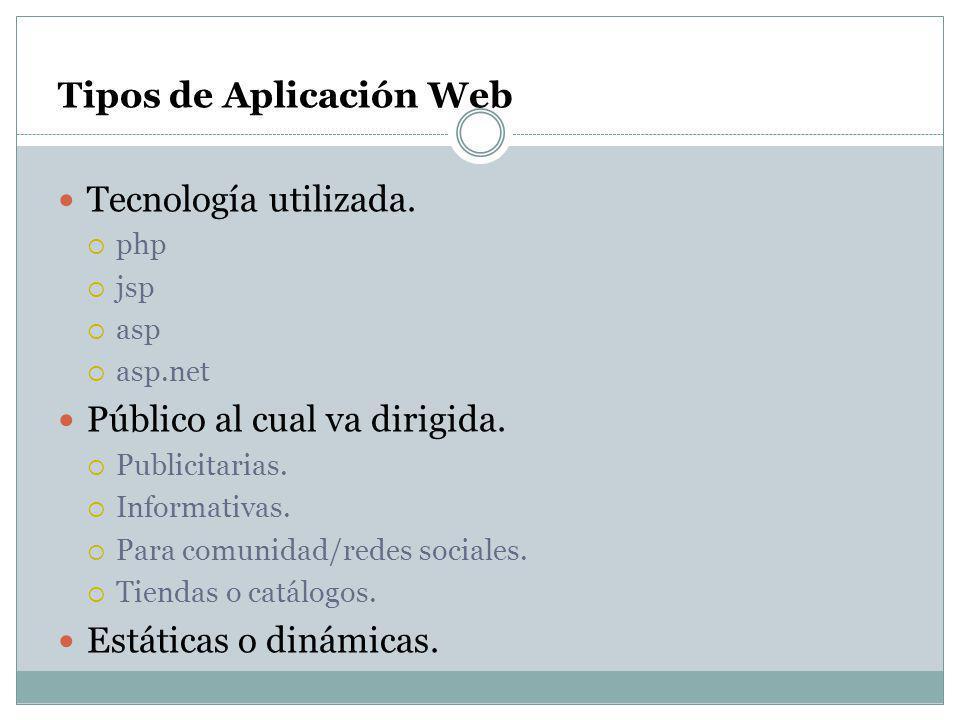 Tipos de Aplicación Web Tecnología utilizada.