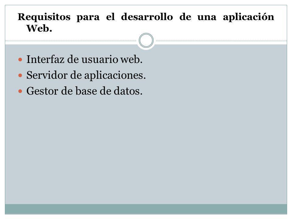 Interfaz de usuario web. Servidor de aplicaciones.