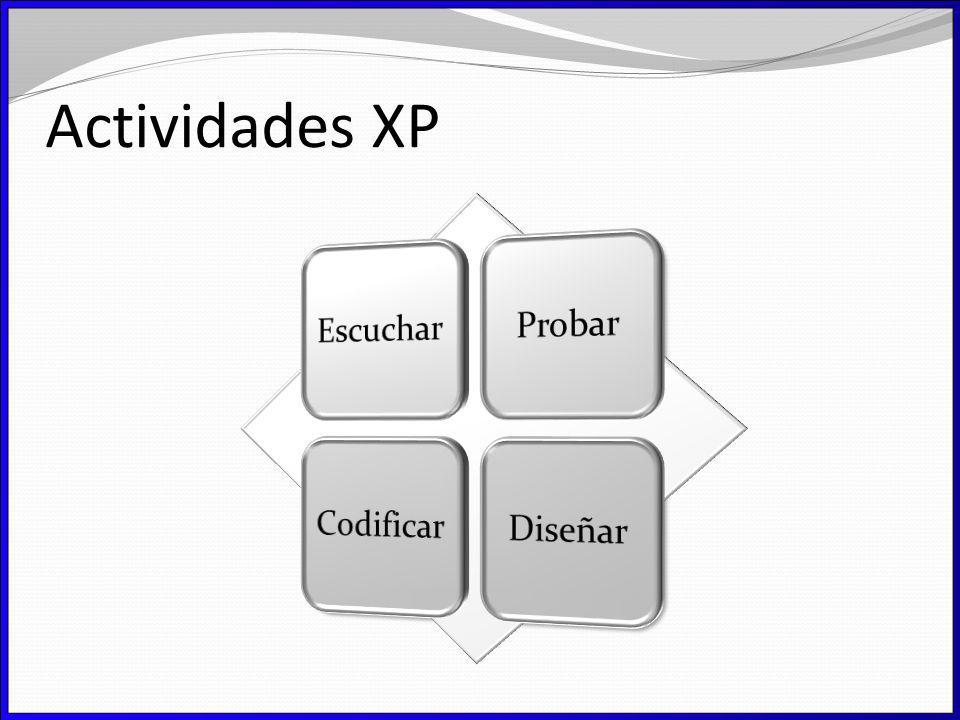 Actividades XP Escuchar Probar Codificar Diseñar