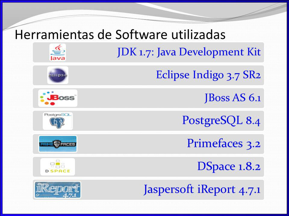 Herramientas de Software utilizadas