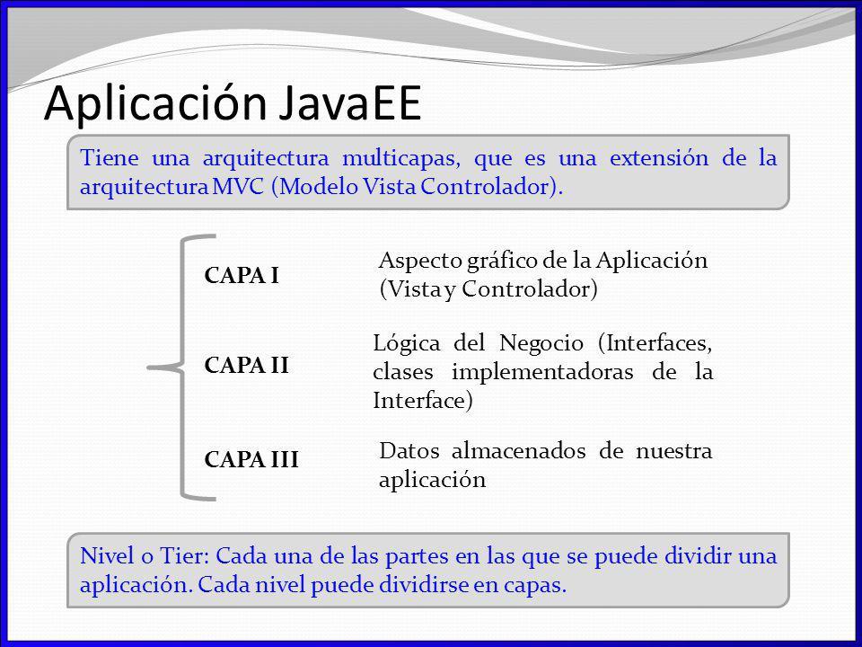 Aplicación JavaEE Tiene una arquitectura multicapas, que es una extensión de la arquitectura MVC (Modelo Vista Controlador).