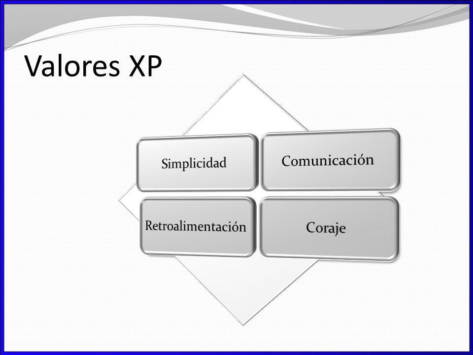 Valores XP Simplicidad Comunicación Retroalimentación Coraje