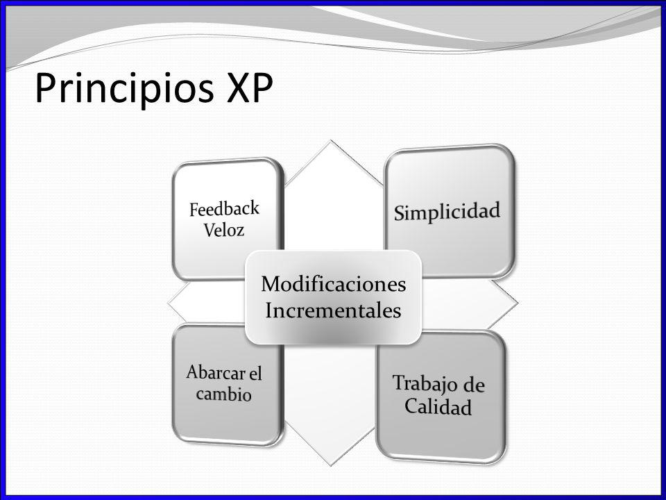 Modificaciones Incrementales