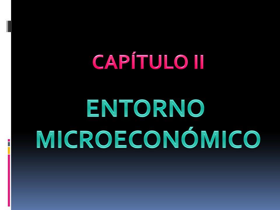 ENTORNO MICROECONÓMICO
