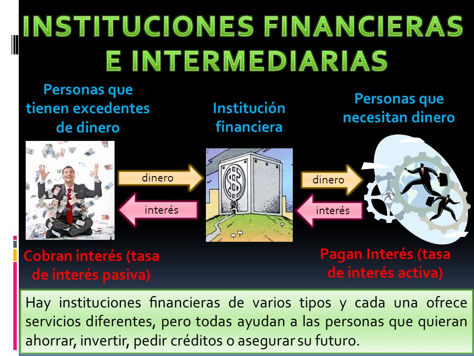 INSTITUCIONES FINANCIERAS E INTERMEDIARIAS