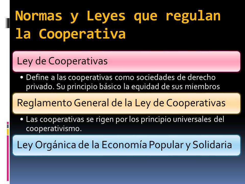 Normas y Leyes que regulan la Cooperativa