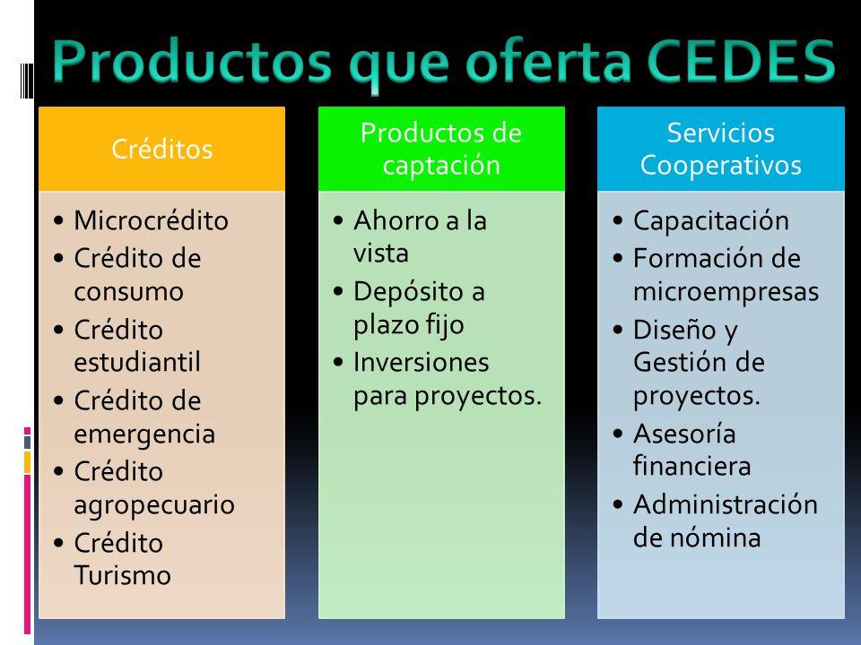 Productos que oferta CEDES