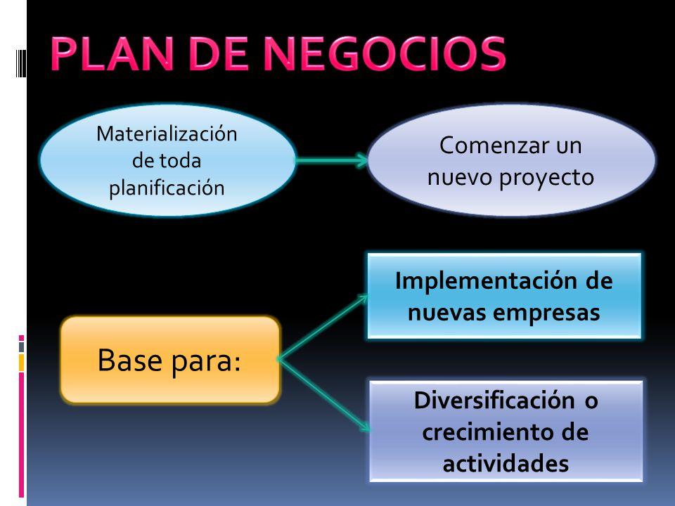 PLAN DE NEGOCIOS Base para: Comenzar un nuevo proyecto
