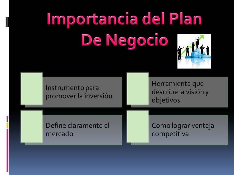Importancia del Plan De Negocio