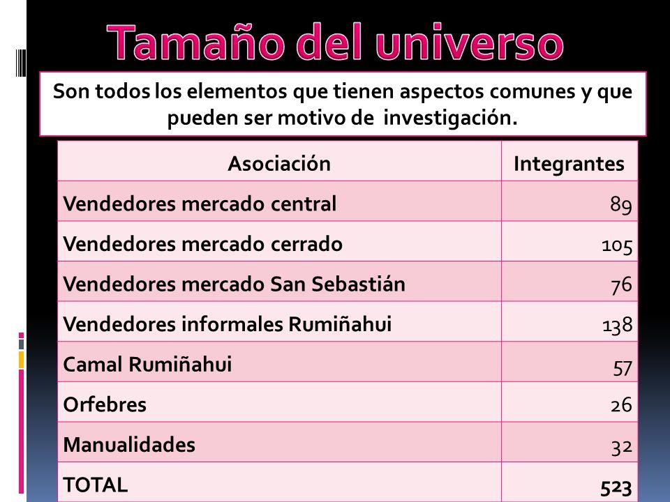 Tamaño del universo Son todos los elementos que tienen aspectos comunes y que pueden ser motivo de investigación.