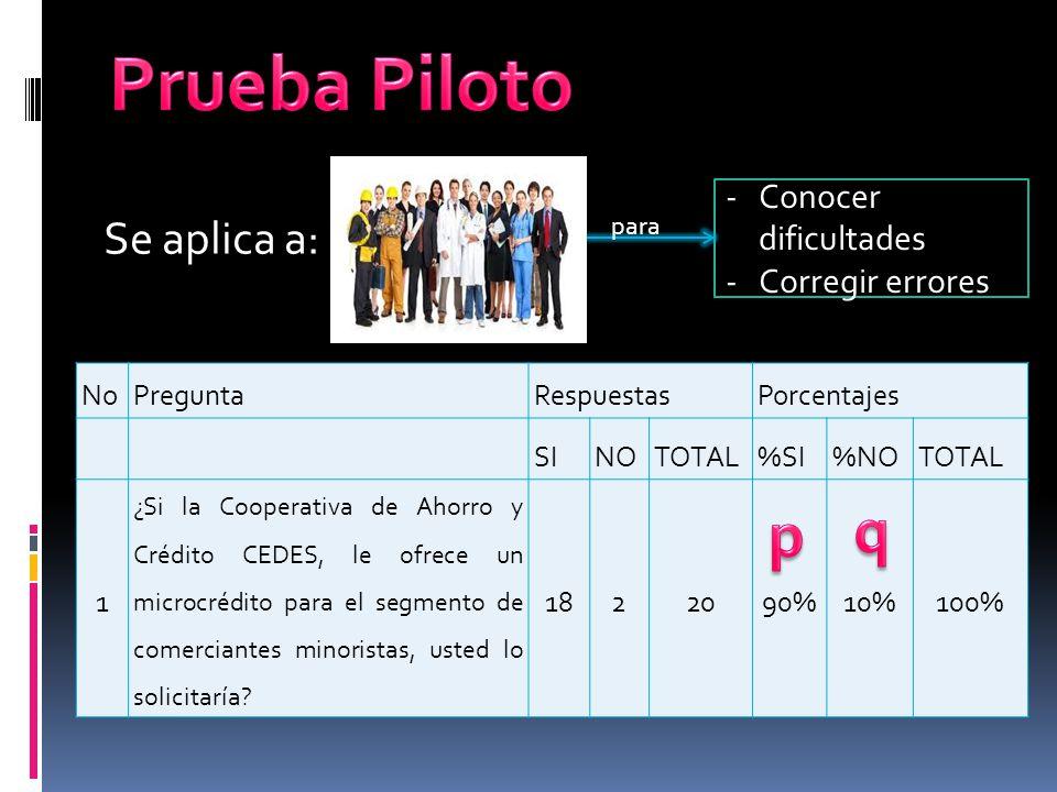 Prueba Piloto q p Se aplica a: Conocer dificultades Corregir errores