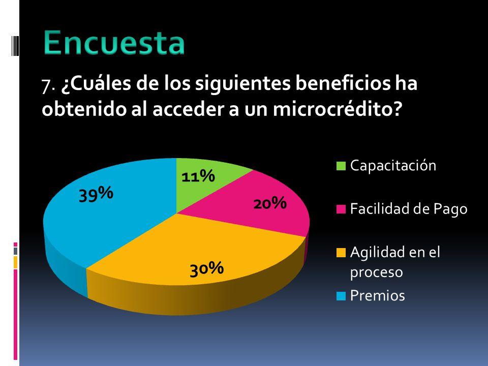 Encuesta 7. ¿Cuáles de los siguientes beneficios ha obtenido al acceder a un microcrédito