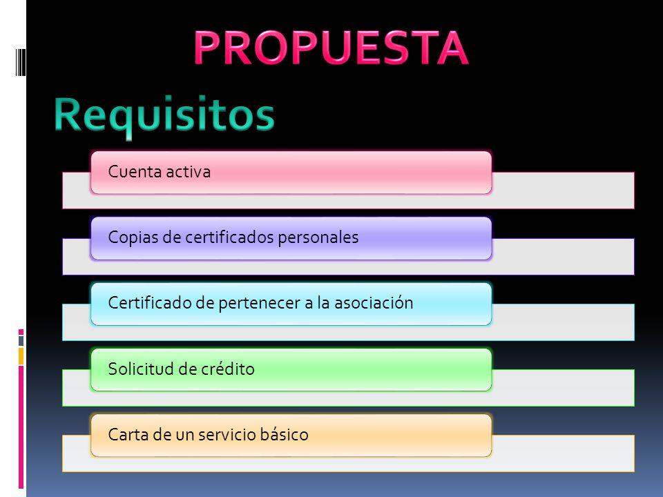 PROPUESTA Requisitos Cuenta activa Copias de certificados personales