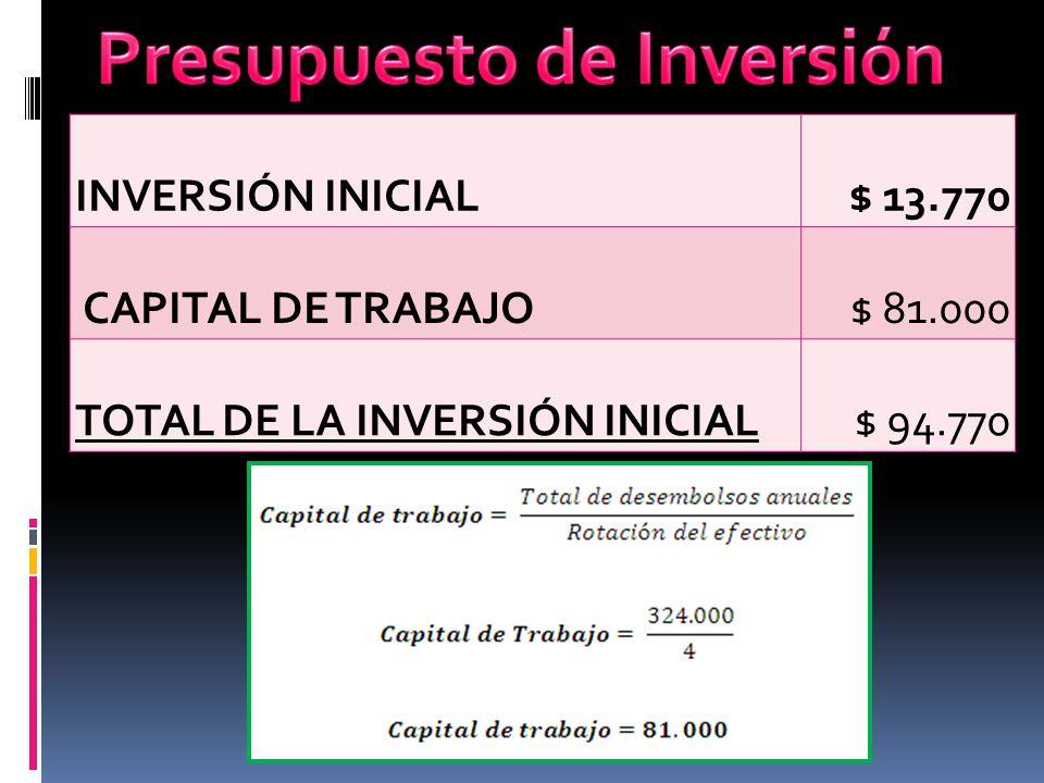 Presupuesto de Inversión