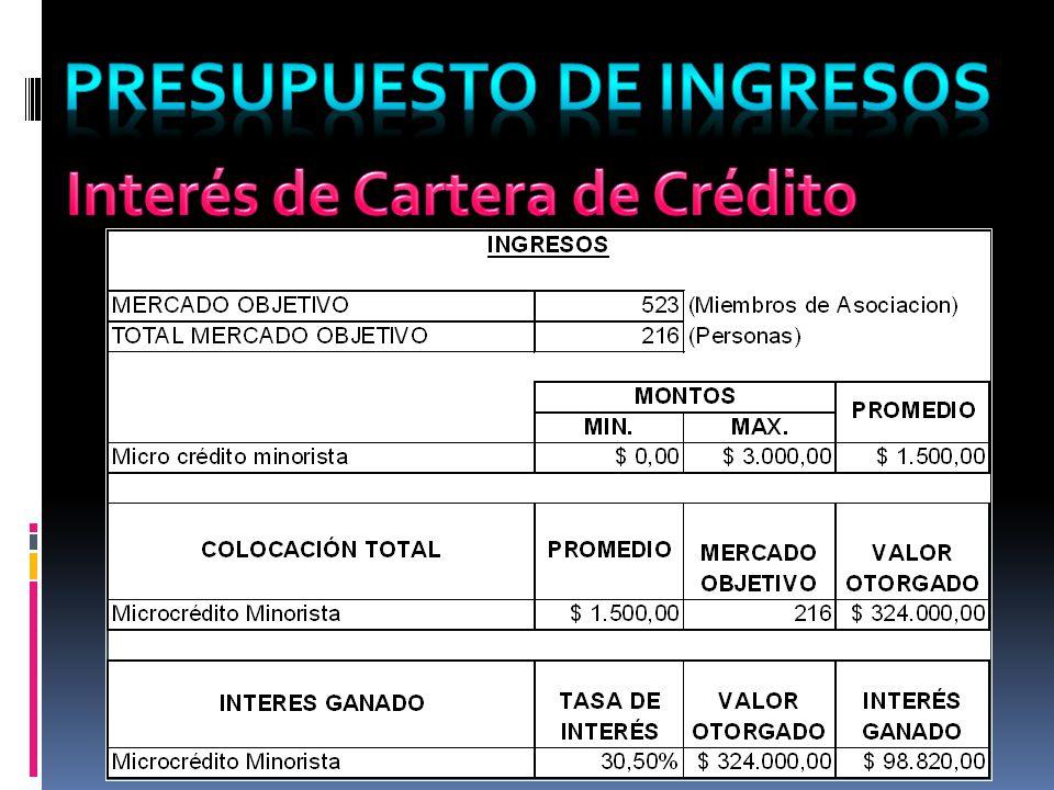 PRESUPUESTO DE INGRESOS Interés de Cartera de Crédito