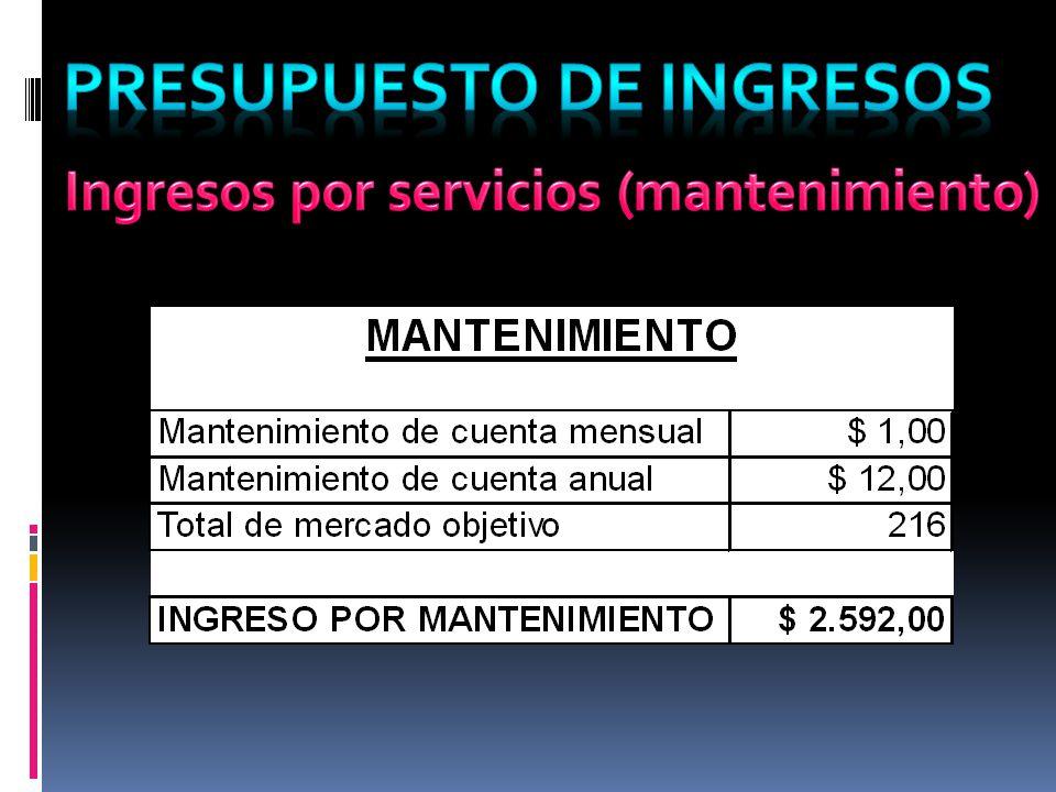 PRESUPUESTO DE INGRESOS Ingresos por servicios (mantenimiento)