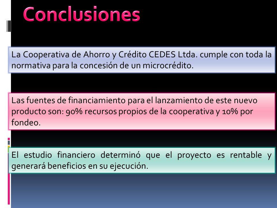 Conclusiones La Cooperativa de Ahorro y Crédito CEDES Ltda. cumple con toda la normativa para la concesión de un microcrédito.