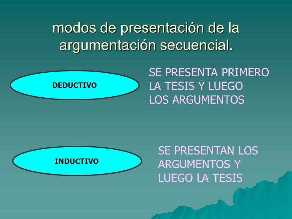 modos de presentación de la argumentación secuencial.