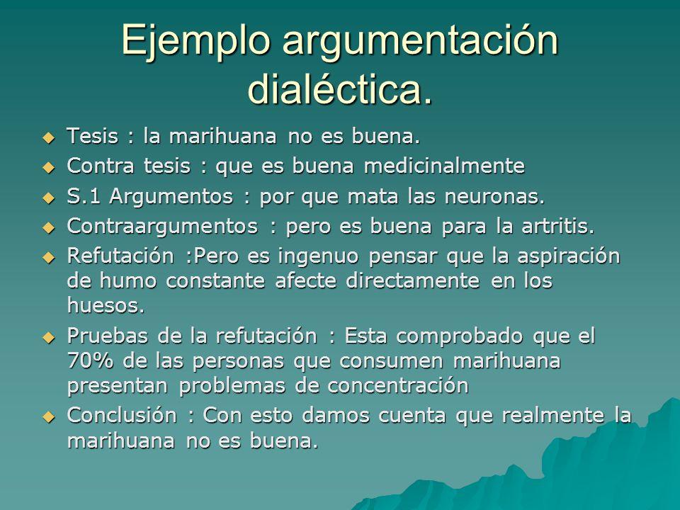 Ejemplo argumentación dialéctica.