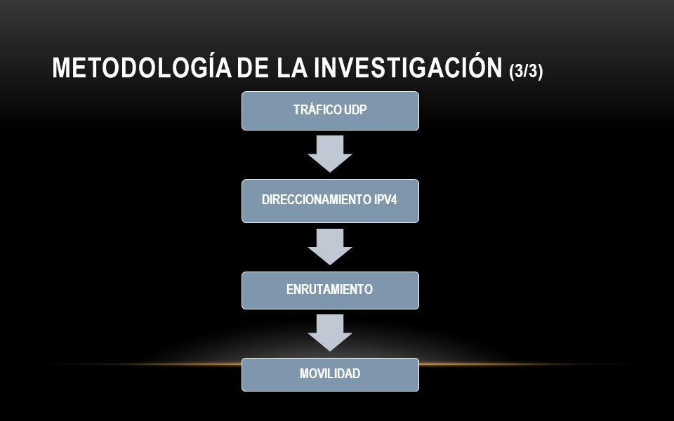 METODOLOGÍA DE LA INVESTIGACIÓN (3/3)