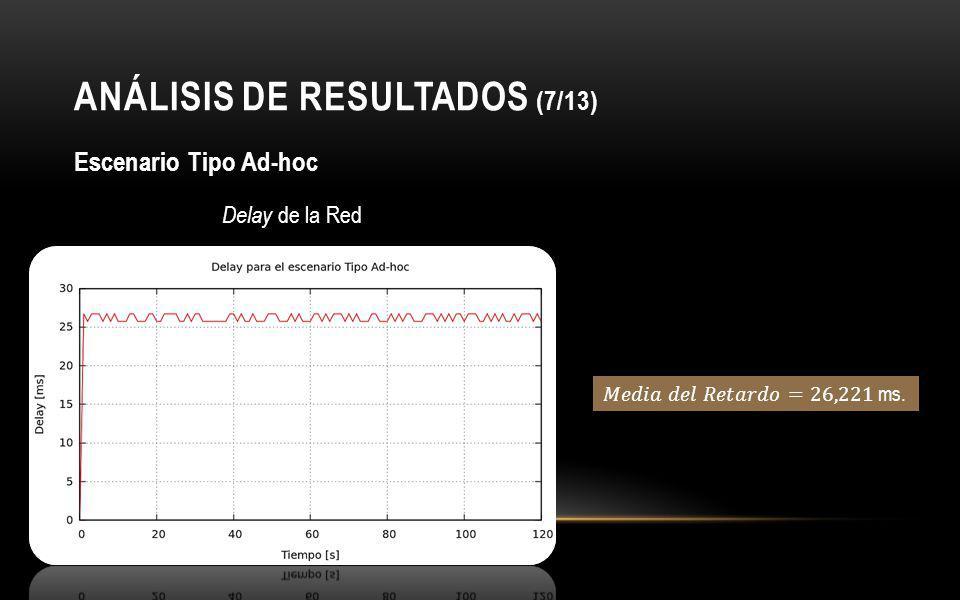 ANÁLISIS DE RESULTADOS (7/13)