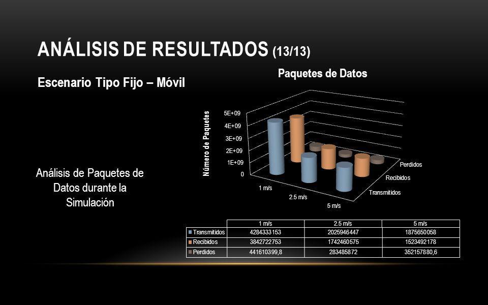 ANÁLISIS DE RESULTADOS (13/13)