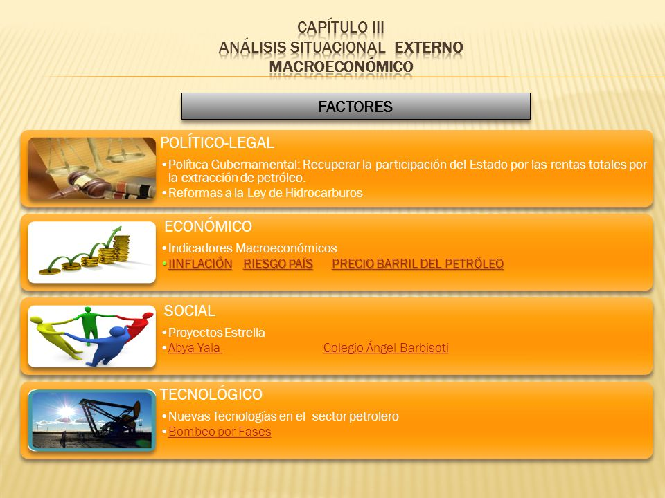 CAPÍTULO III ANÁLISIS SITUACIONAL EXTERNO MACROECONÓMICO