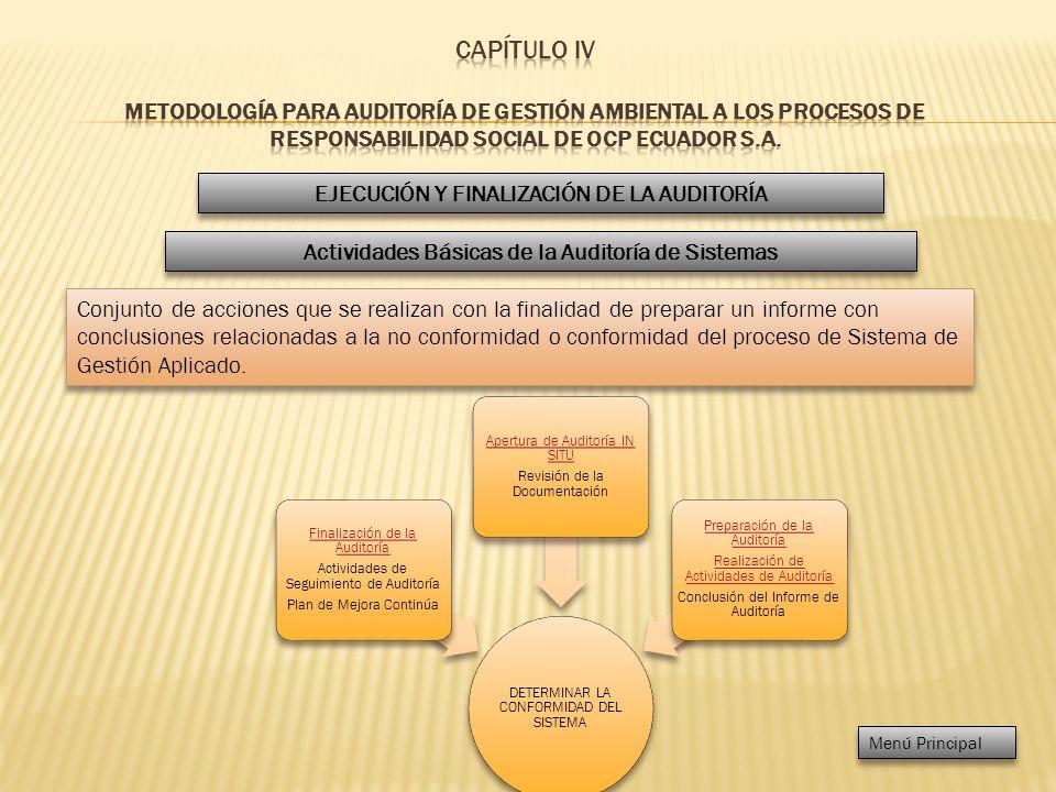 CAPÍTULO IV METODOLOGÍA PARA AUDITORÍA DE GESTIÓN AMBIENTAL A LOS PROCESOS DE RESPONSABILIDAD SOCIAL DE OCP ECUADOR S.A.