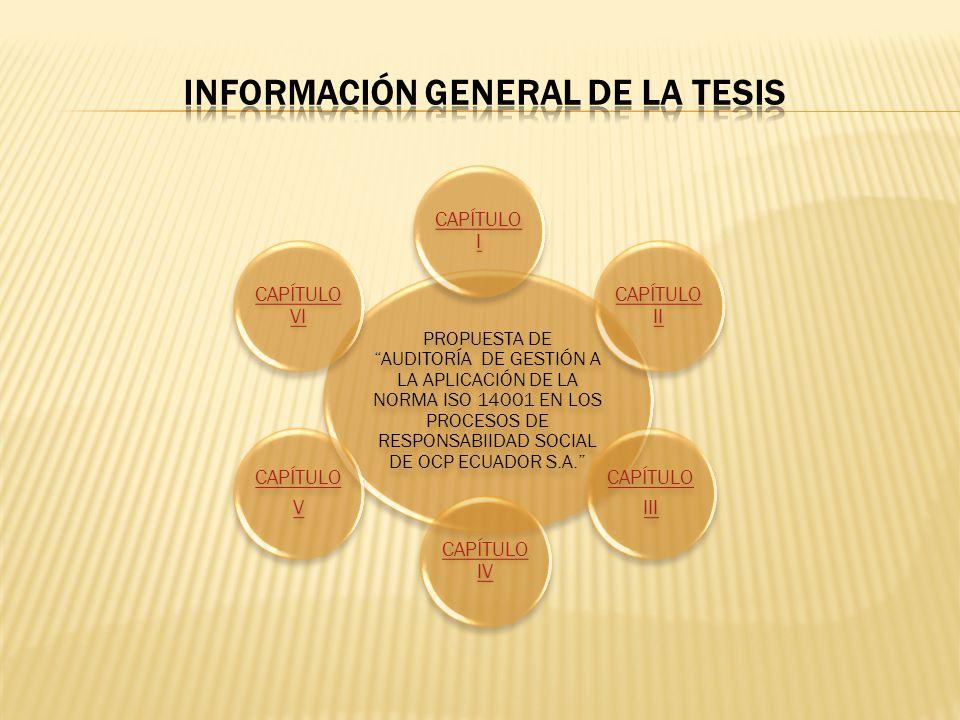 INFORMACIÓN GENERAL DE LA TESIS