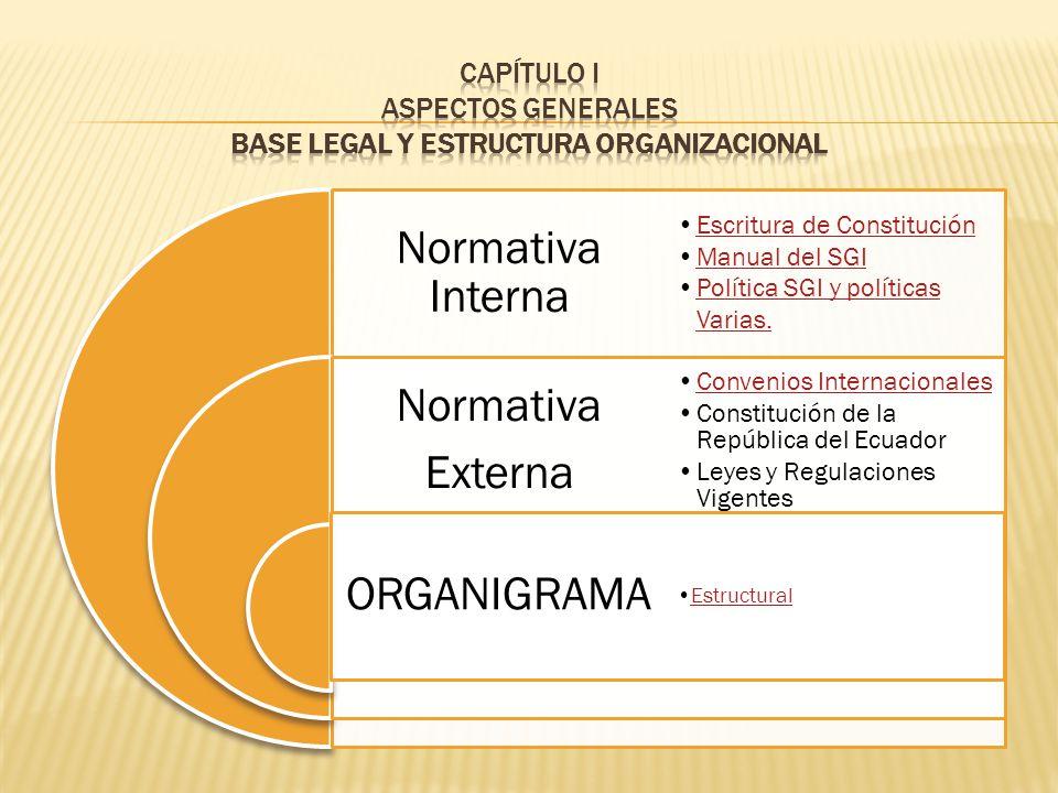 CAPÍTULO I ASPECTOS GENERALES BASE LEGAL Y ESTRUCTURA ORGANIZACIONAL