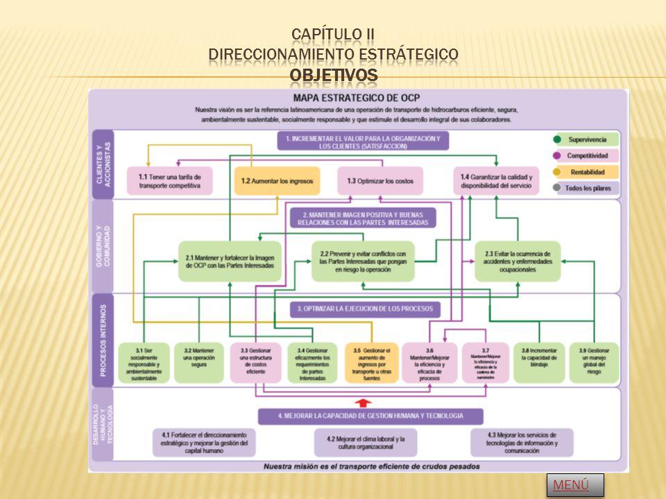 CAPÍTULO II DIRECCIONAMIENTO ESTRÁTEGICO OBJETIVOS