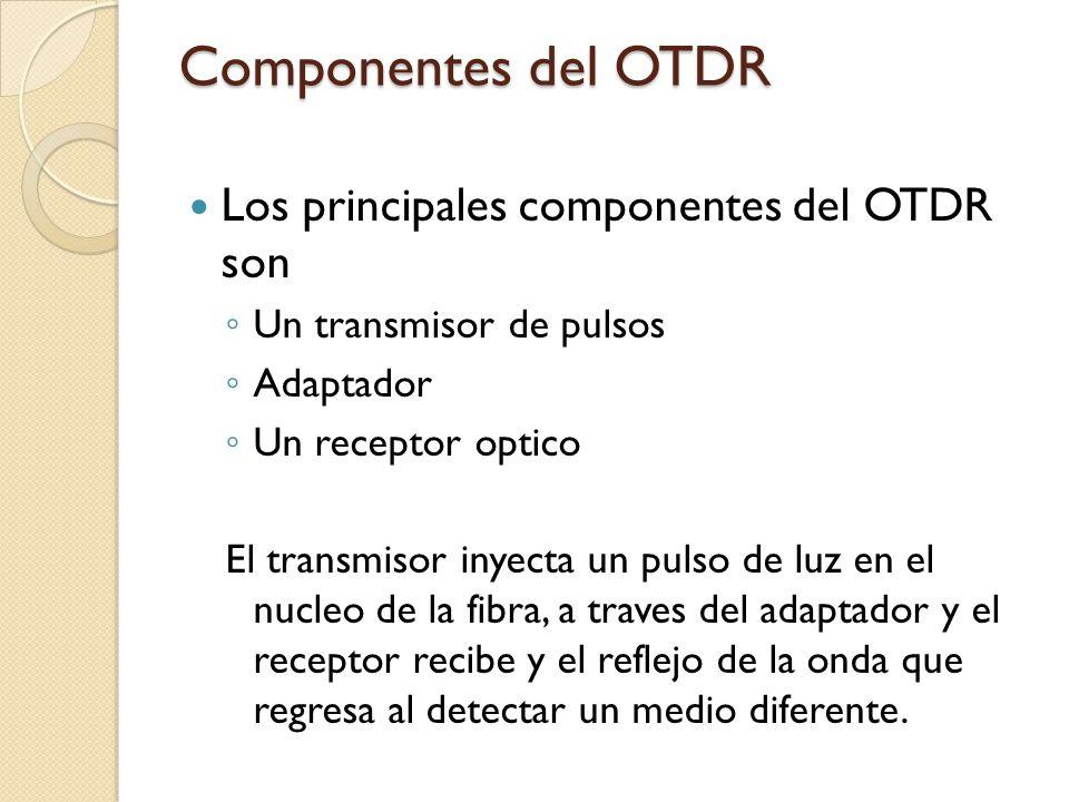 Componentes del OTDR Los principales componentes del OTDR son